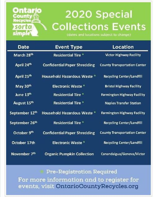 Ontario County Collection Events - 2020