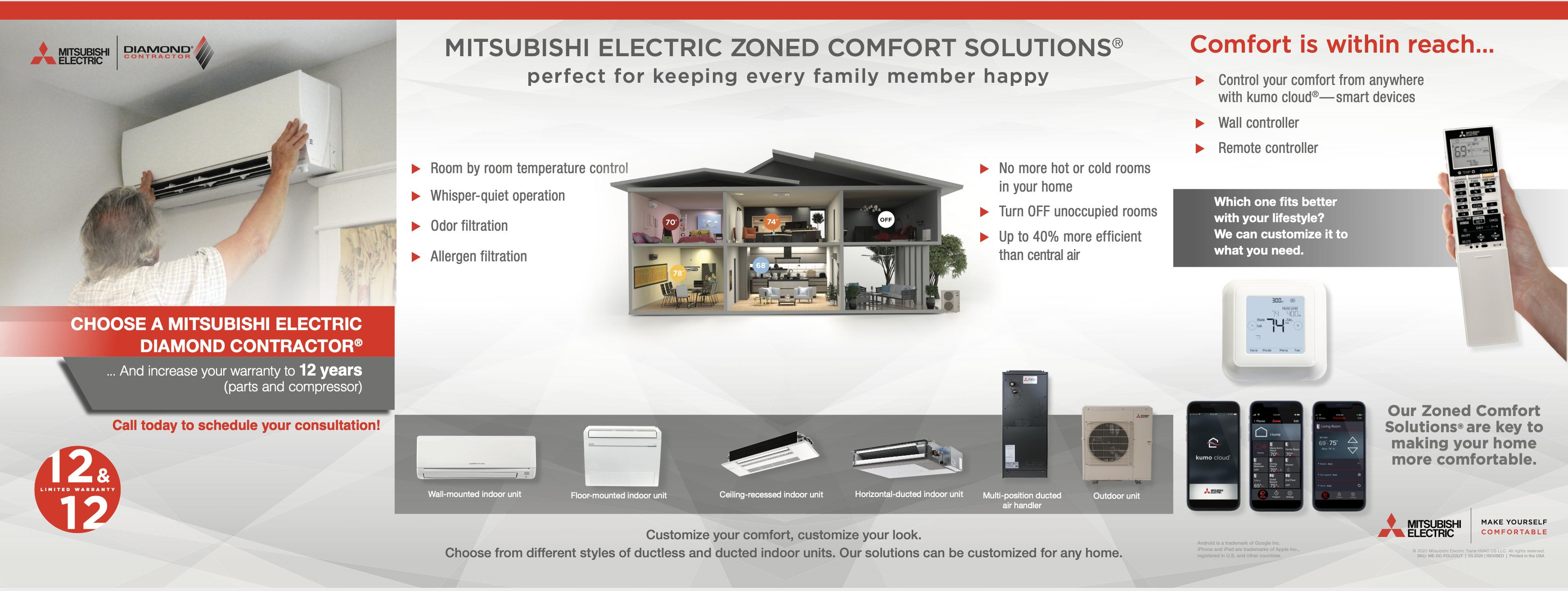 Mitsubishi Electric zoned comfort solutions brochure screenshot
